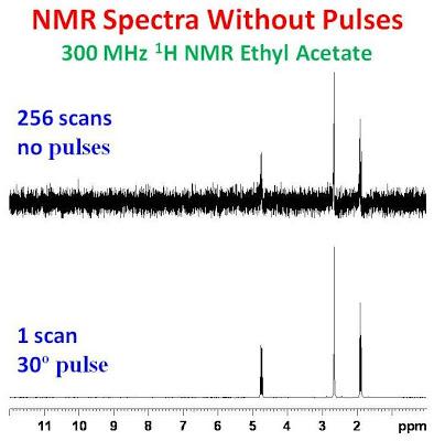 no_pulses